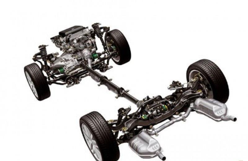 Для начала определимся, что такое автомобильная подвеска.  Автомобильная подвеска - это устройство, которое...