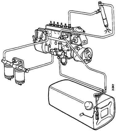 Scania 3 series (model