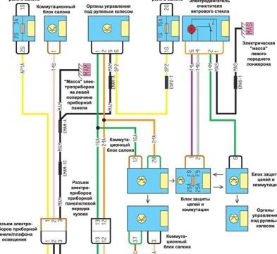 Схема сборки модульных