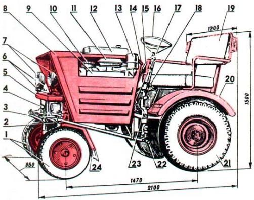 Рассмотрены схемы компоновки и общее устройство мини-тракторов.  Описаны конструкции двигателей, трансмиссий...