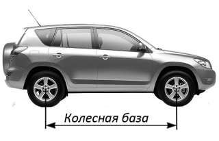 Клиренс автомобилей: сравнительная таблица моделей
