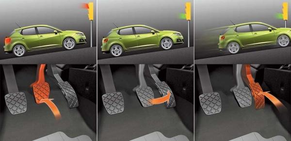 Как плавно трогаться с места на машине