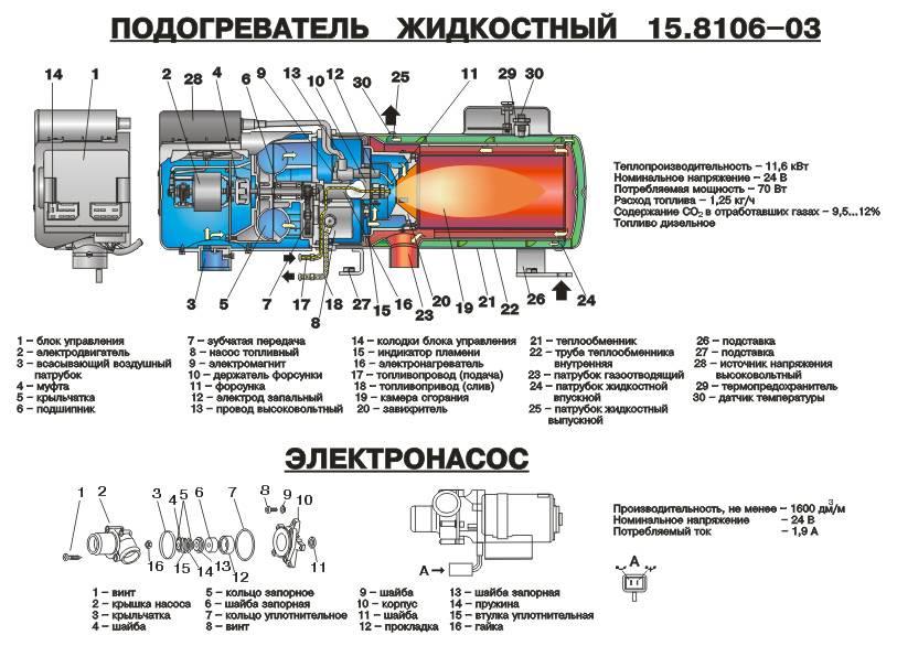 Прамотроник пжд 15 8106 15 устройство