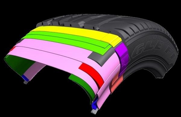 шины runflat