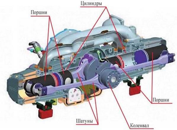 двухтактный оппозитный мотор