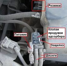 286 1 - Электромагнитный клапан продувки адсорбера приора