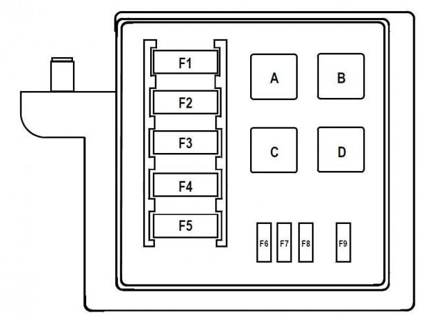 Рено меган 3 предохранители под капотом схема