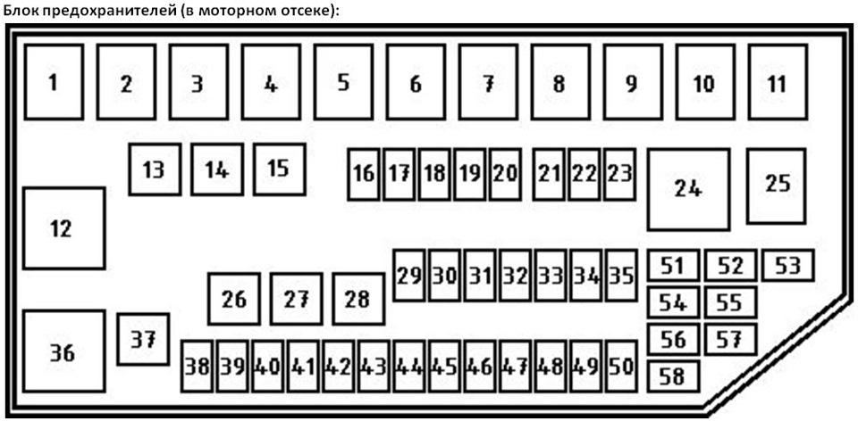 Где находится блок предохранителей в лифан солано 199