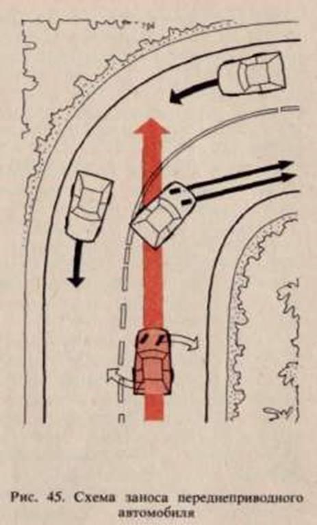 на какой передаче входить в поворот