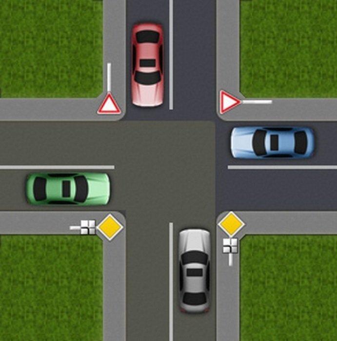 Правила дорожного движения помеха справа