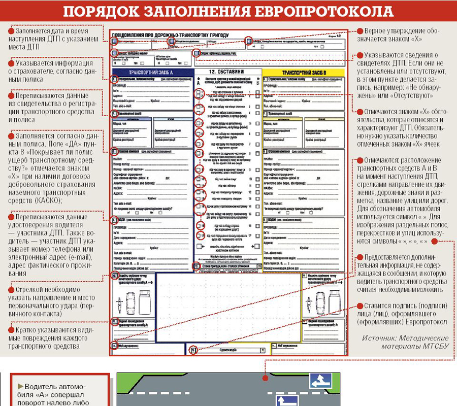 образец заполнения европротокола при дтп 2015