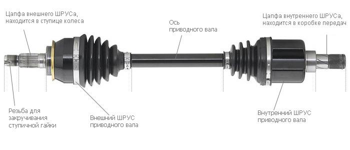 Схема наружного шруса