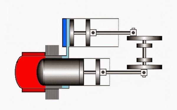 Самый простой двигатель стирлинга