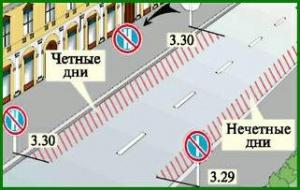 на сколько разрешена остановка под знаком стоянка запрещена