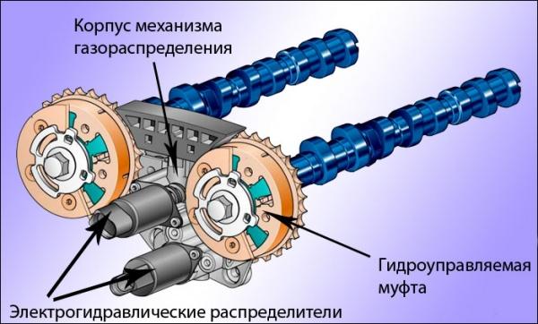 картинка механизма
