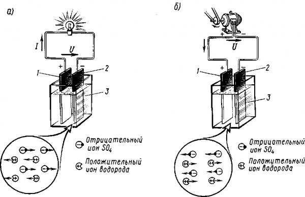 электролит из батарейки испарения вред учения