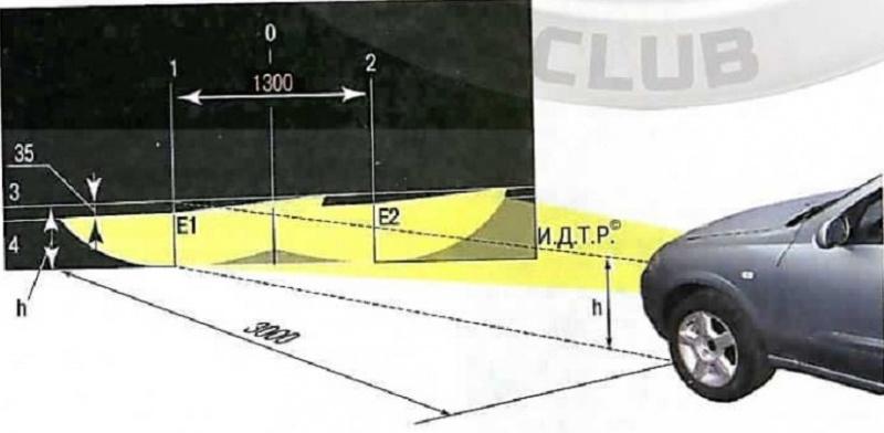 Регулировка света фар на ниссан альмера классик своими руками 39