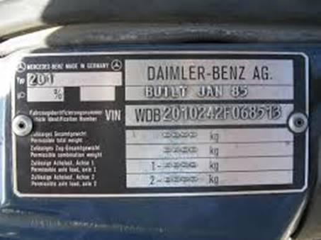 как узнать комплектацию автомобиля по номеру кузова киа