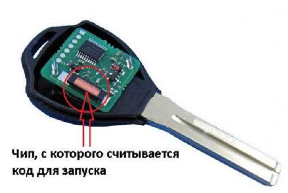 Где в ключах находится чип иммобилайзер