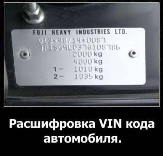 Вин-код автомобиля где находится