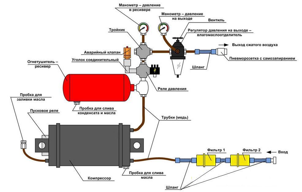 Компрессор воздушный электрический 220в своими руками из холодильника