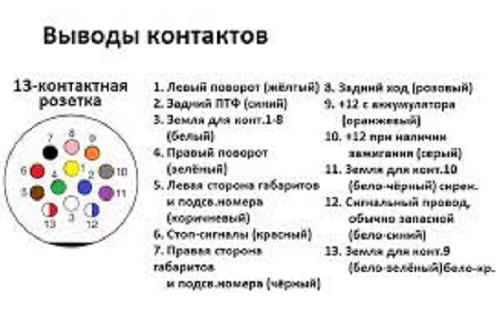 Фаркоп схема подключения