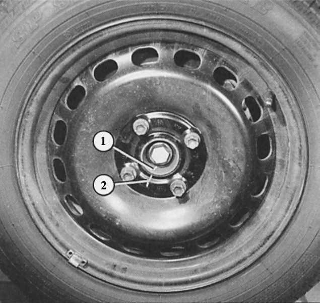 колесо – например после
