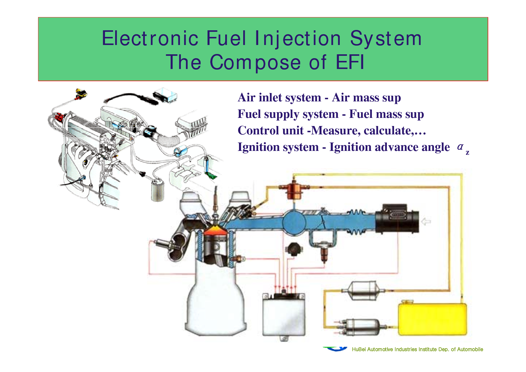 electronic fuel injection system research paper pdf mustai datsun electronic fuel injection wiring diagrams electronic fuel systems #2