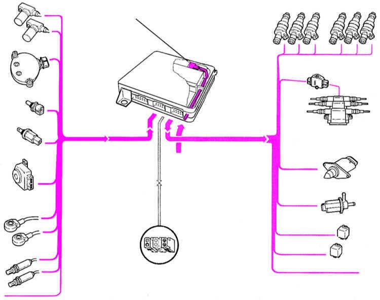 систем зажигания и впрыска