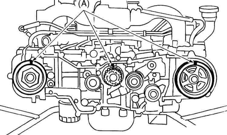 Снятие и установка ремня привода ГРМ, проверка состояния компонентов Subaru Legacy Outback 1999-2003