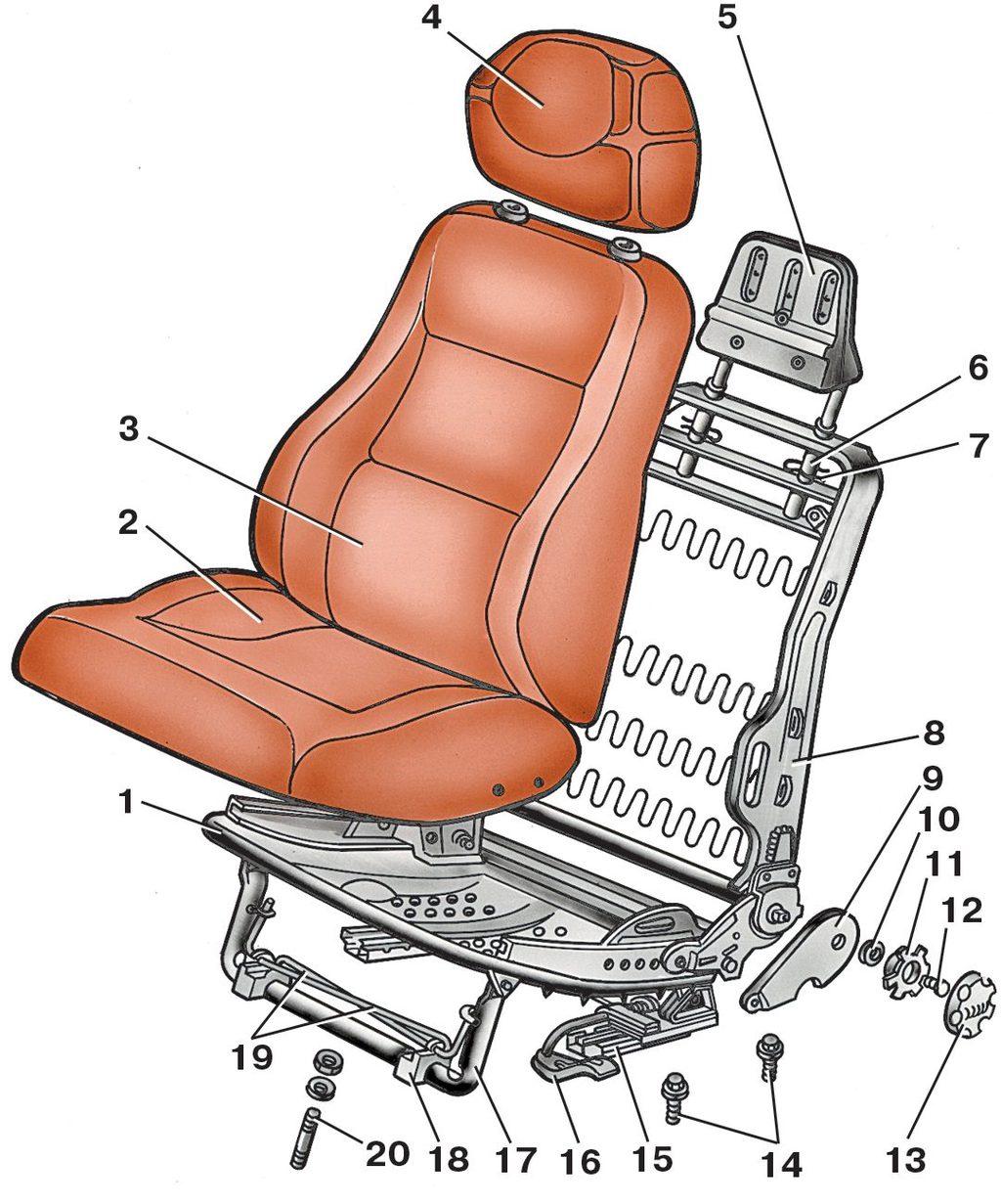 Как сделать сиденья на ваз 2108