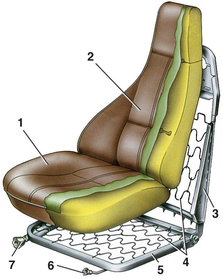 Каркас сиденья ремонт своими руками