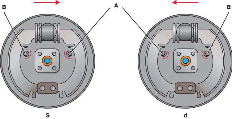 Регулировка задних тормозов ваз 2110