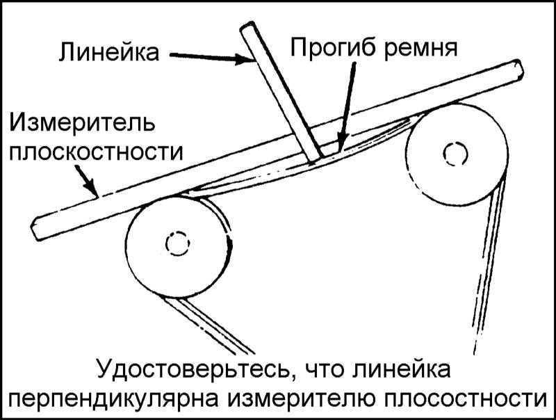 Натяжитель ремня электродвигателя своими руками5