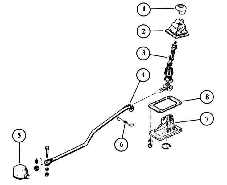подход механизм переключения скоростей рено симбол фото здесь очень