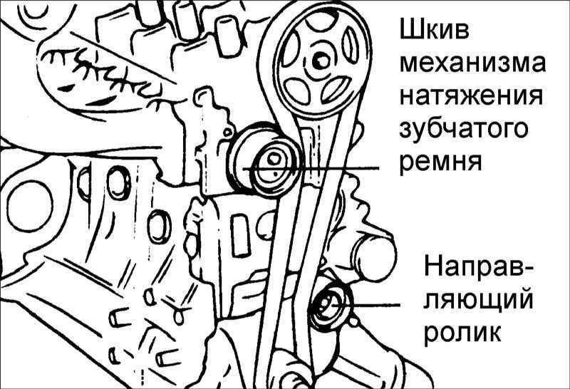 Хендай элантра замена ремня грм