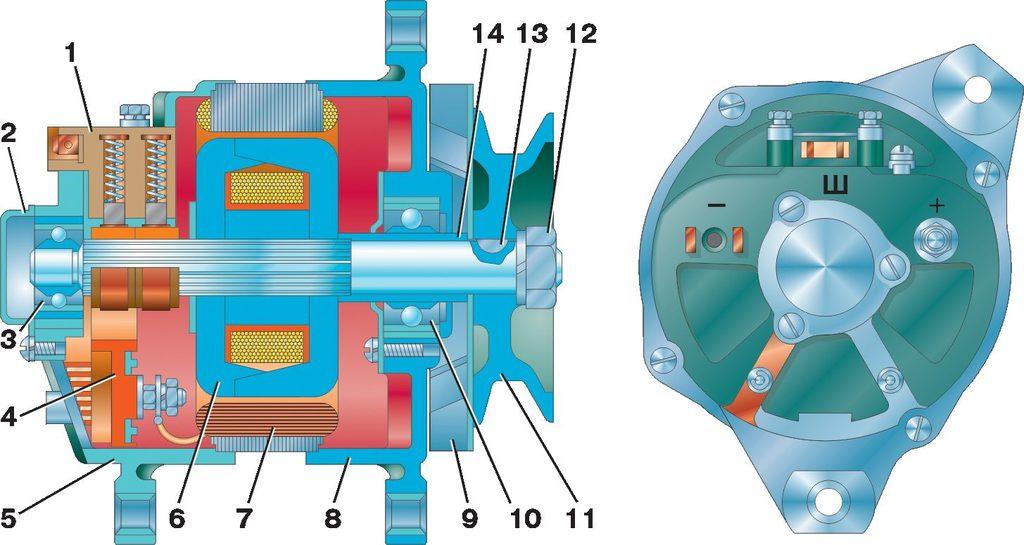 Подключения генератора г250