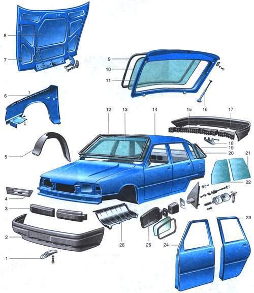 Как делать пластиковые элементы кузова