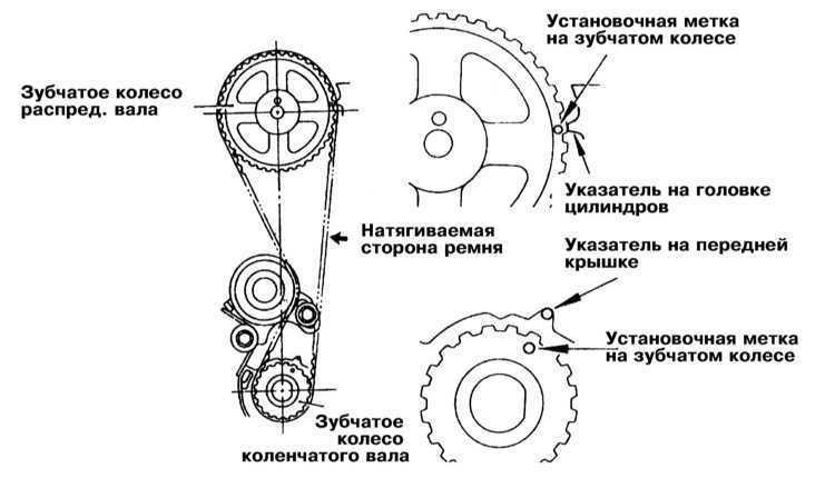 Схема меток грм по меткам