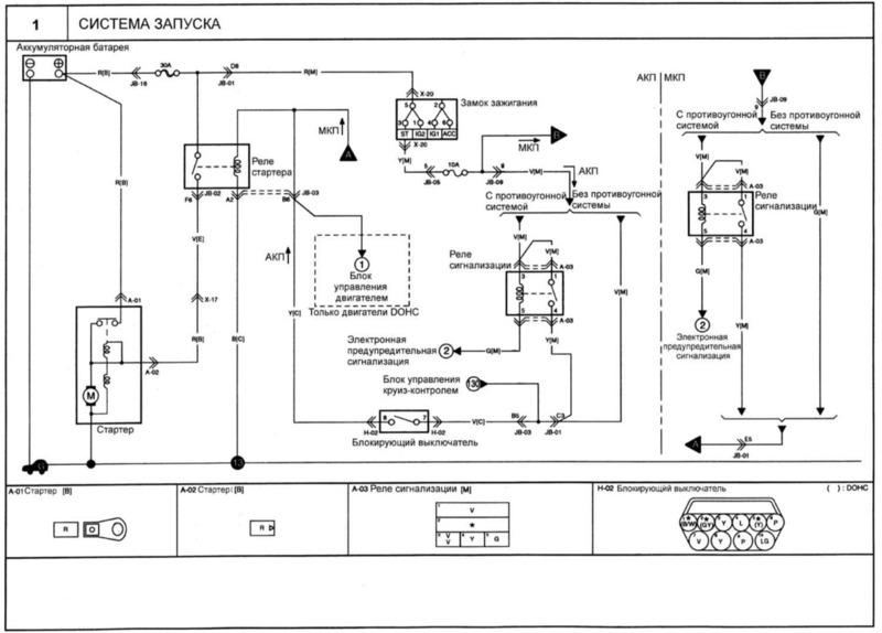 Электрическая схема Киа