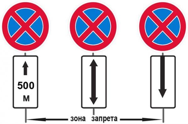 расстояние перед знаком парковка запрещена